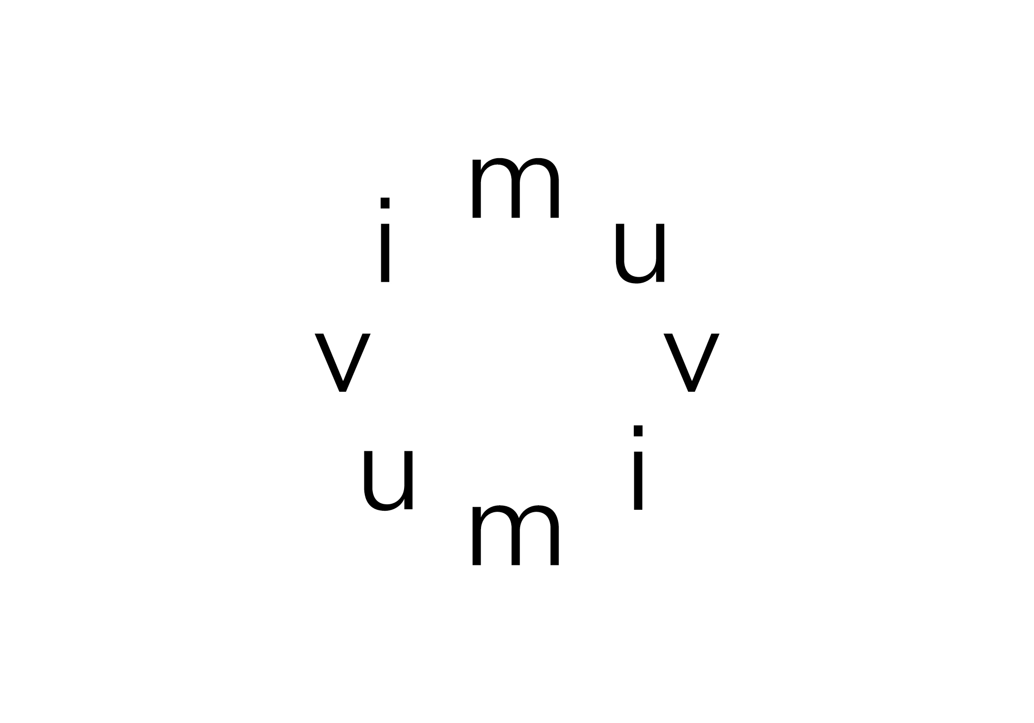 muvim — Rebranding Valencia's Modern Art museum